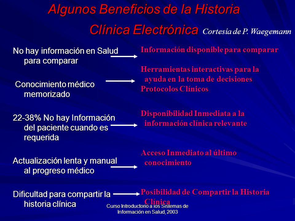 Algunos Beneficios de la Historia Clínica Electrónica