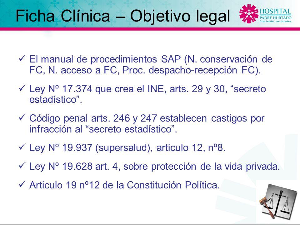 Ficha Clínica – Objetivo legal