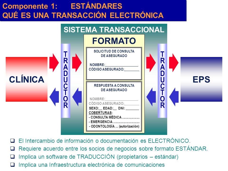 FORMATO CLÍNICA EPS Componente 1: ESTÁNDARES