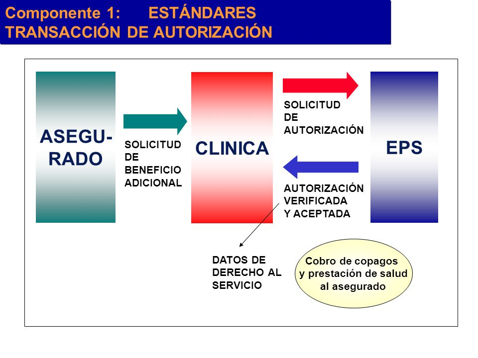 ASEGU- RADO CLINICA EPS