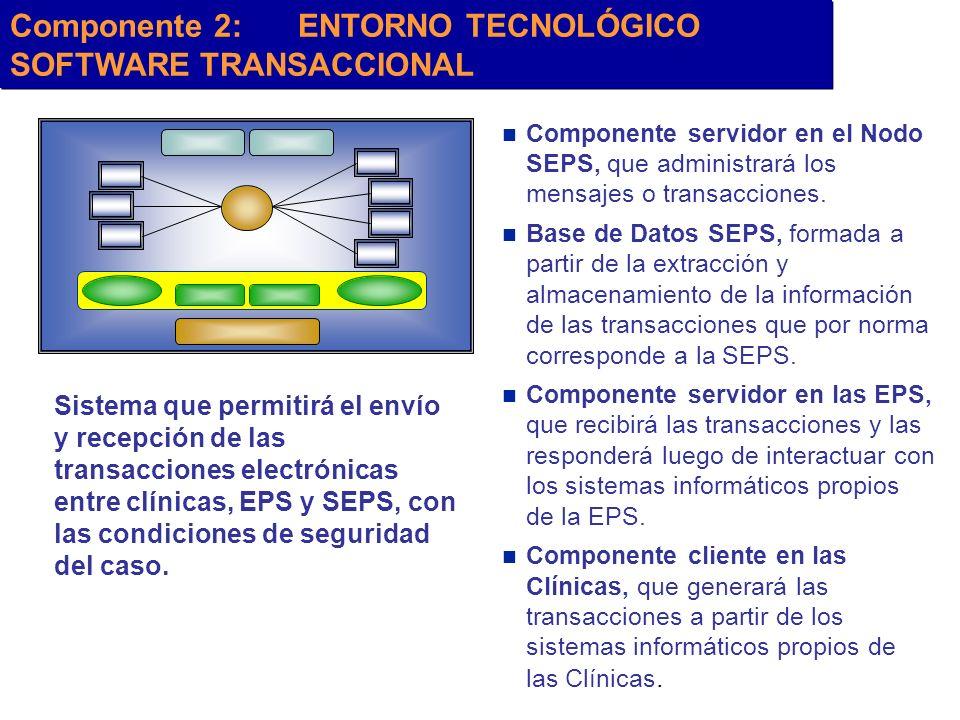 Componente 2: ENTORNO TECNOLÓGICO SOFTWARE TRANSACCIONAL