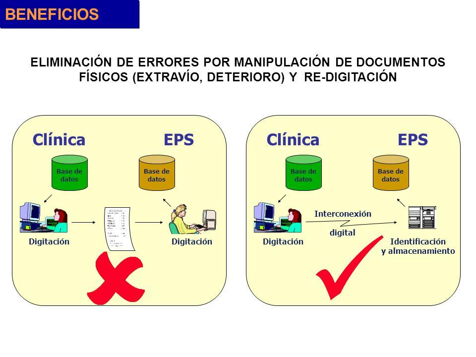 BENEFICIOS Clínica EPS Clínica EPS
