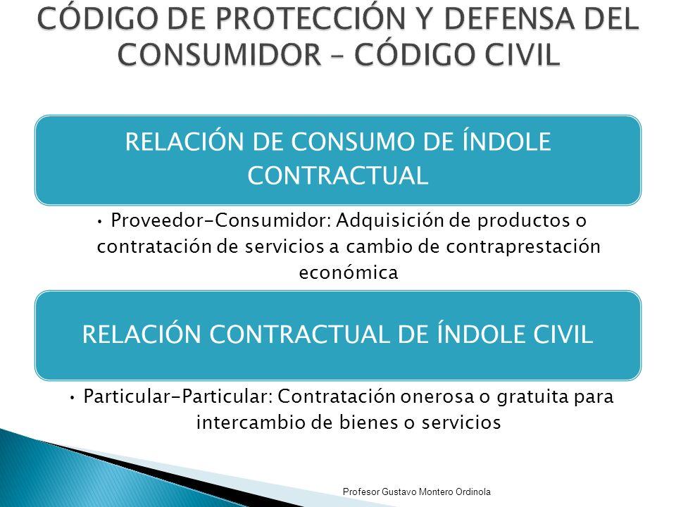 CÓDIGO DE PROTECCIÓN Y DEFENSA DEL CONSUMIDOR – CÓDIGO CIVIL