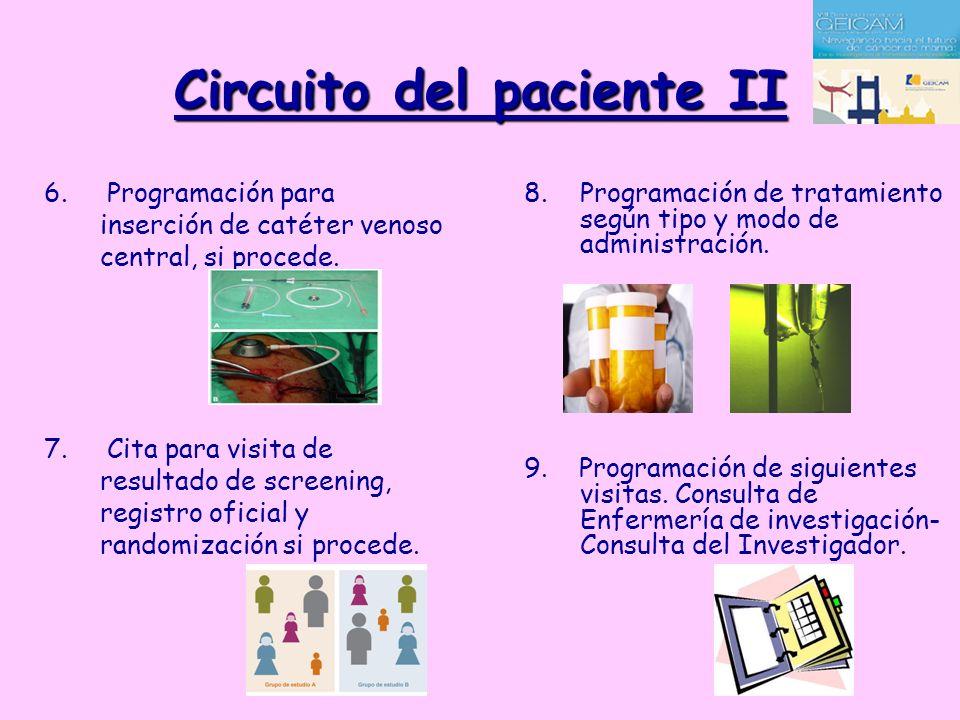 Circuito del paciente II