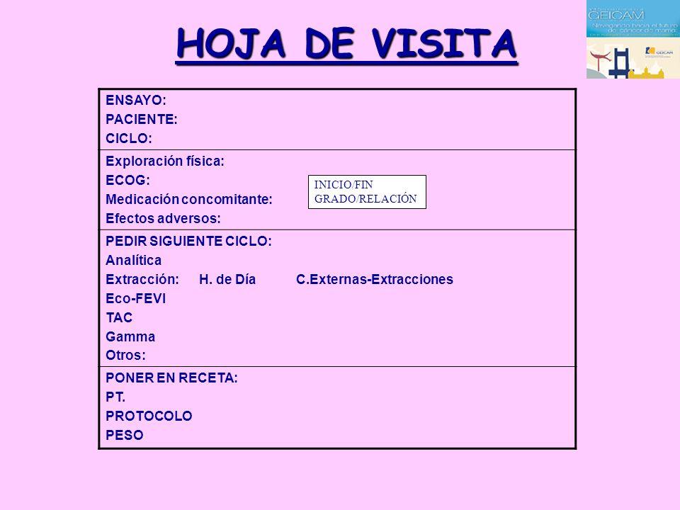 HOJA DE VISITA ENSAYO: PACIENTE: CICLO: Exploración física: ECOG: