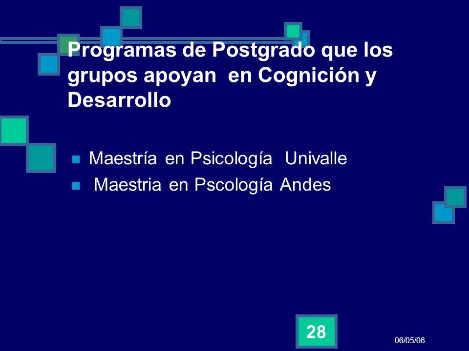 Programas de Postgrado que los grupos apoyan en Cognición y Desarrollo