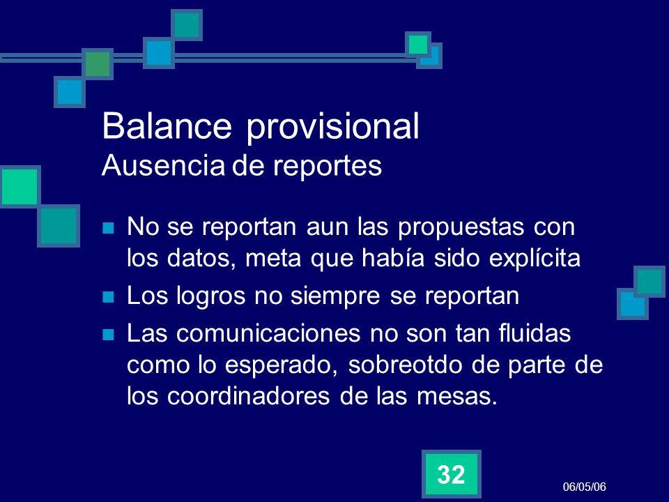 Balance provisional Ausencia de reportes