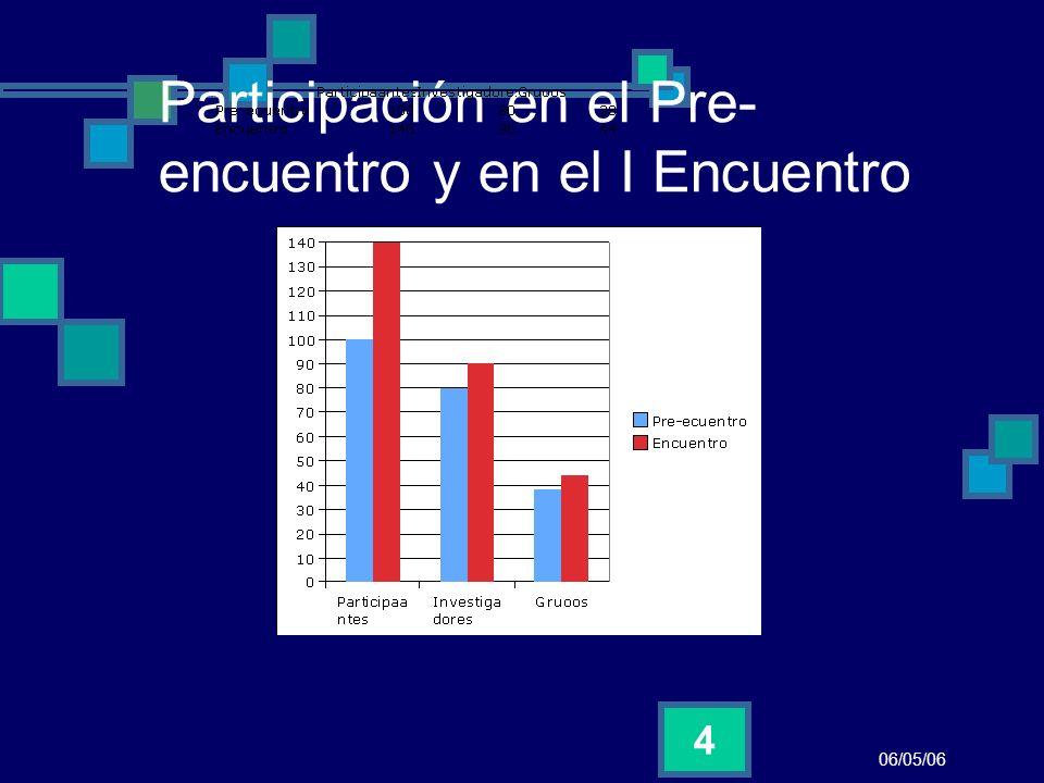 Participación en el Pre-encuentro y en el I Encuentro