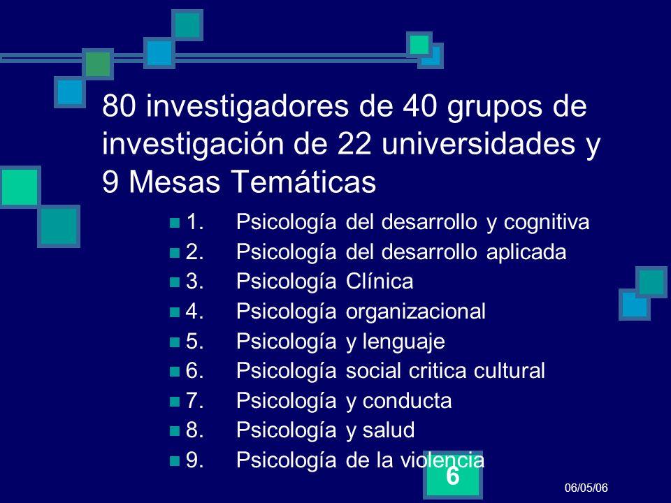 80 investigadores de 40 grupos de investigación de 22 universidades y 9 Mesas Temáticas