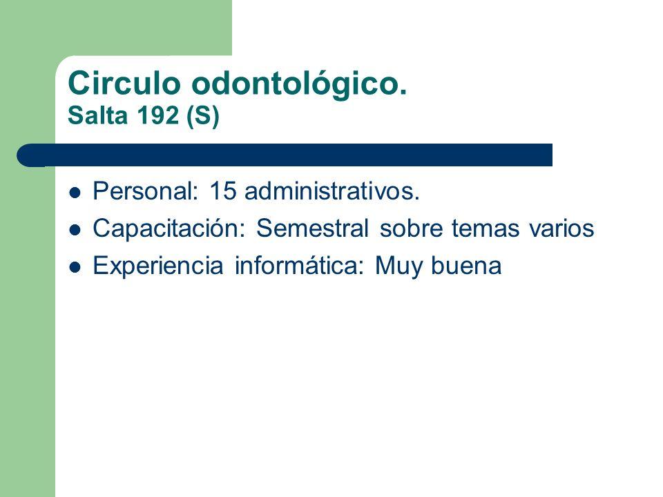 Circulo odontológico. Salta 192 (S)