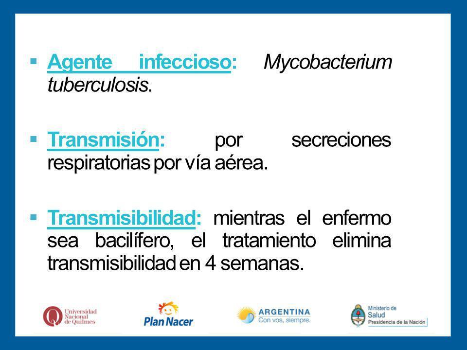 Agente infeccioso: Mycobacterium tuberculosis.
