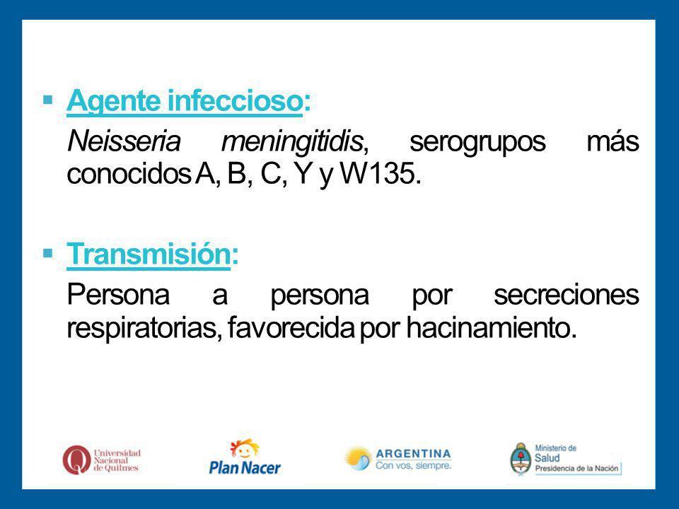 Agente infeccioso: Neisseria meningitidis, serogrupos más conocidos A, B, C, Y y W135. Transmisión: