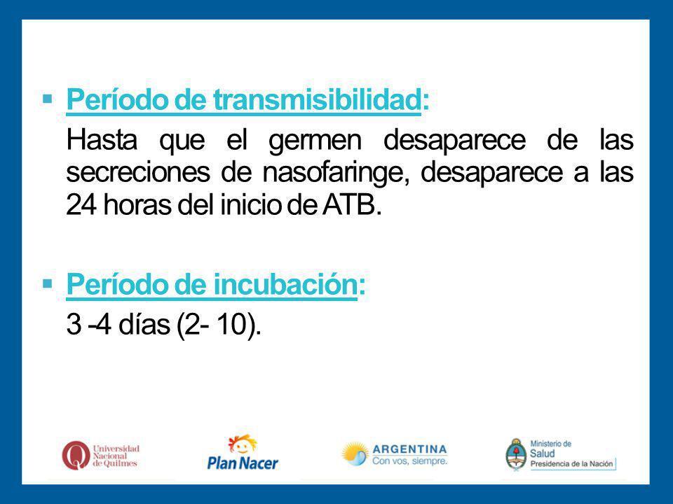 Período de transmisibilidad: