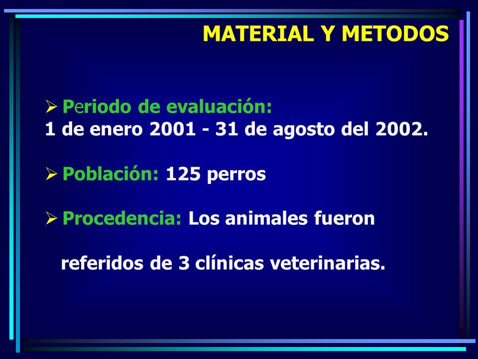 MATERIAL Y METODOS Periodo de evaluación: