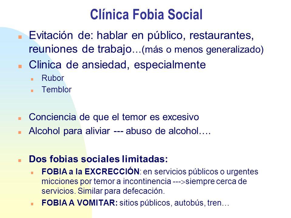 Clínica Fobia Social Evitación de: hablar en público, restaurantes, reuniones de trabajo…(más o menos generalizado)