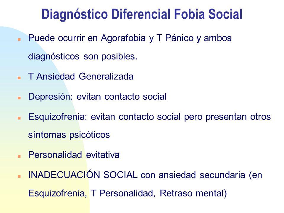 Diagnóstico Diferencial Fobia Social