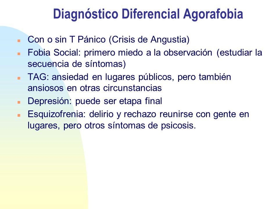 Diagnóstico Diferencial Agorafobia