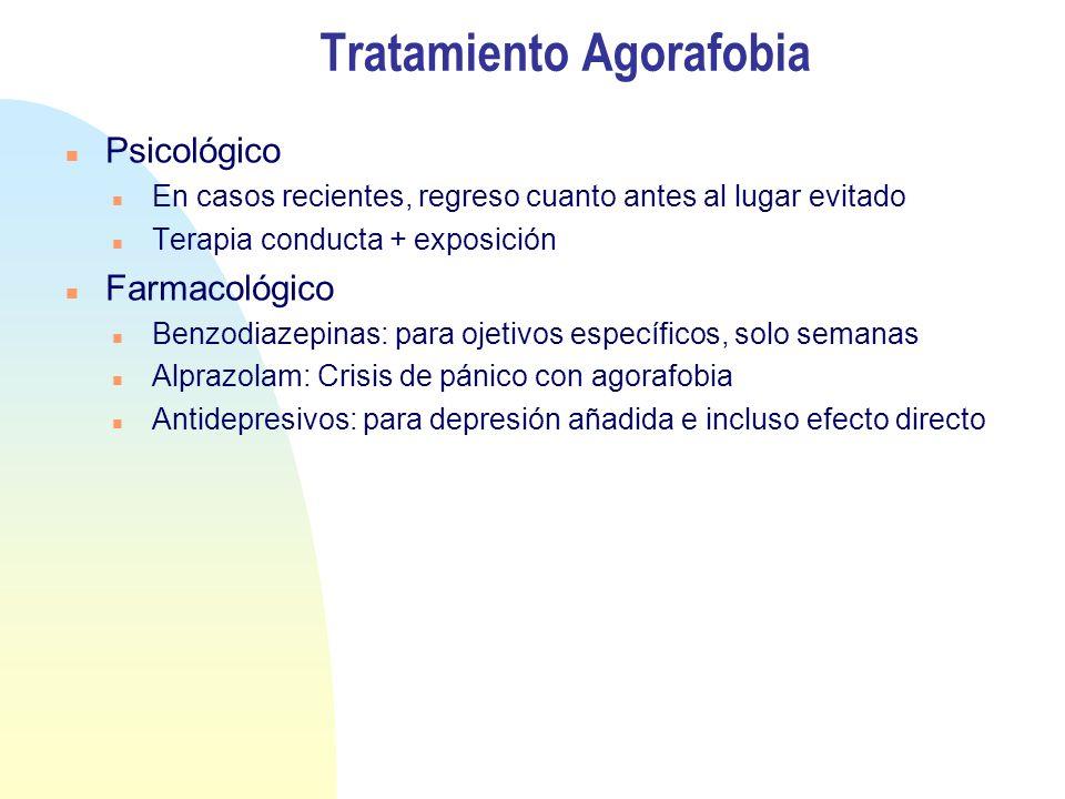 Tratamiento Agorafobia