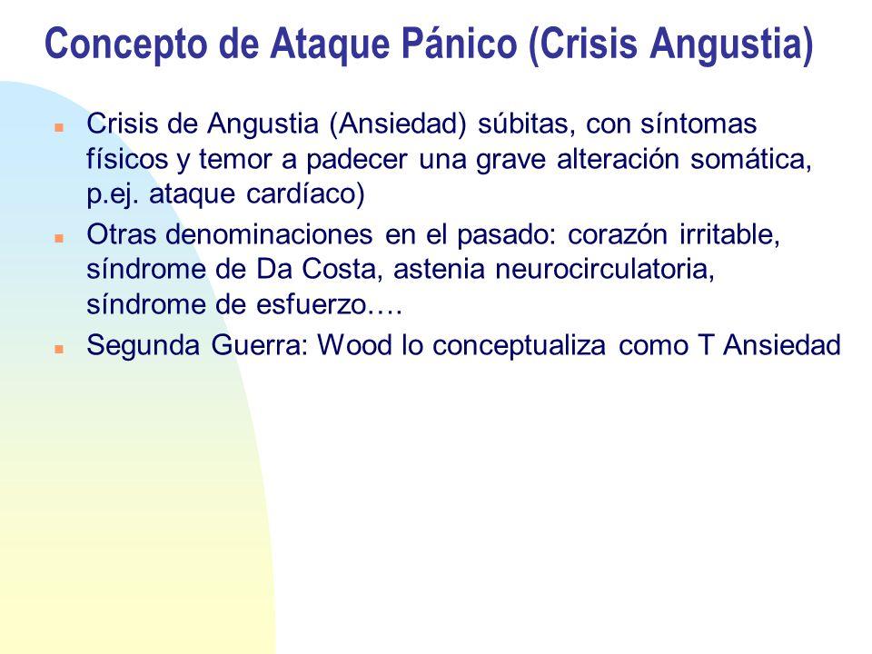 Concepto de Ataque Pánico (Crisis Angustia)