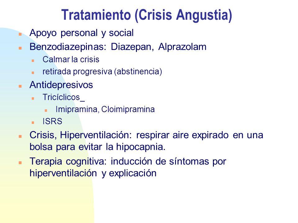 Tratamiento (Crisis Angustia)
