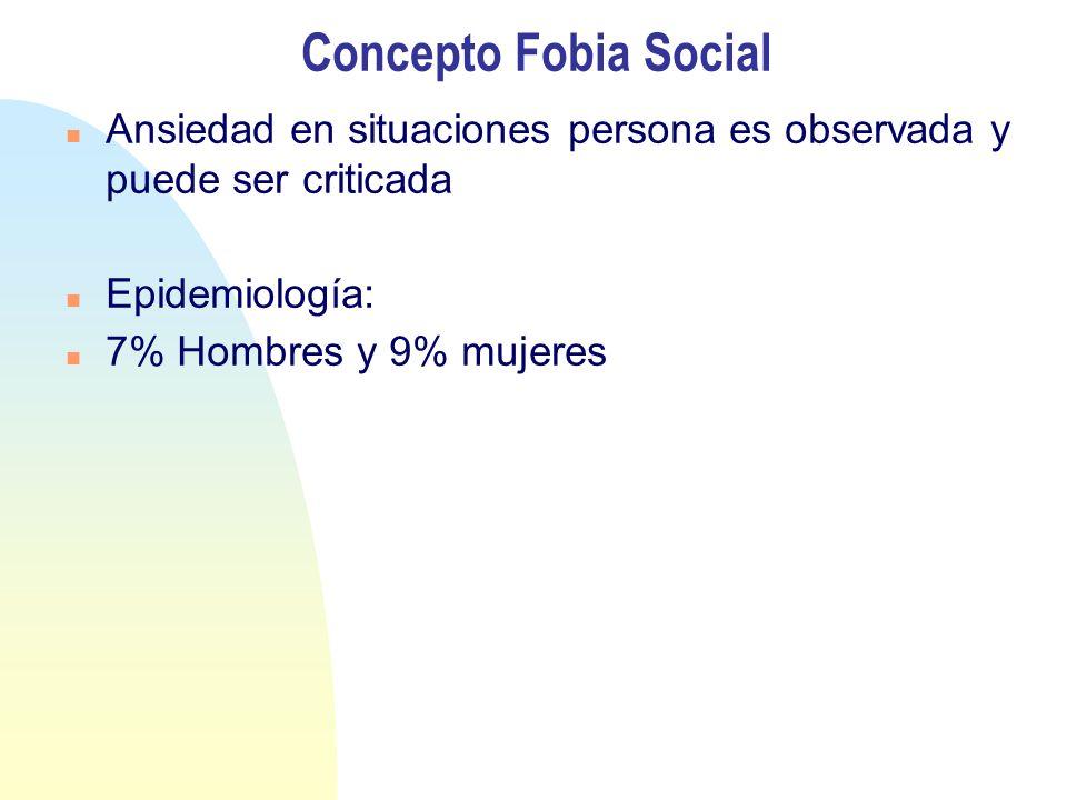 Concepto Fobia Social Ansiedad en situaciones persona es observada y puede ser criticada. Epidemiología: