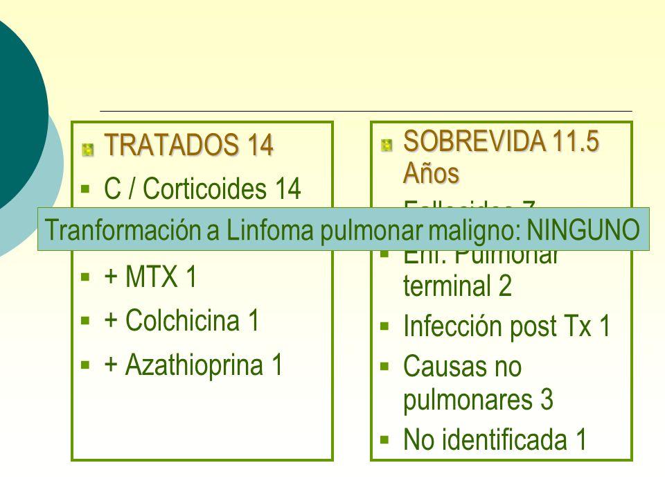 TRATADOS 14 C / Corticoides 14 Fallecidos 7 + Ciclofosfamida 3
