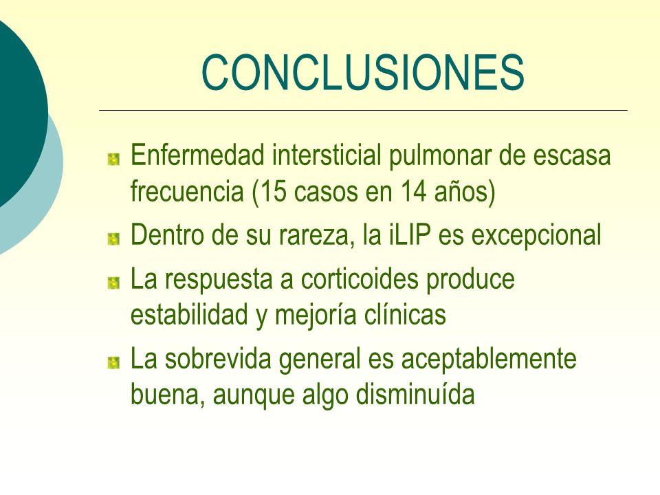 CONCLUSIONES Enfermedad intersticial pulmonar de escasa frecuencia (15 casos en 14 años) Dentro de su rareza, la iLIP es excepcional.