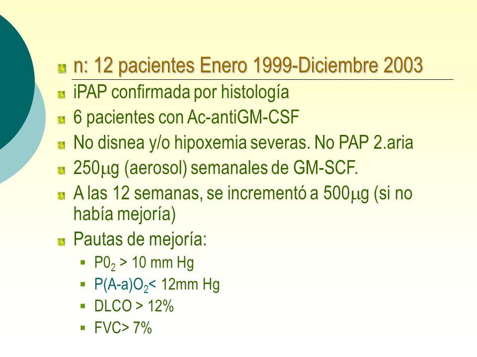 n: 12 pacientes Enero 1999-Diciembre 2003