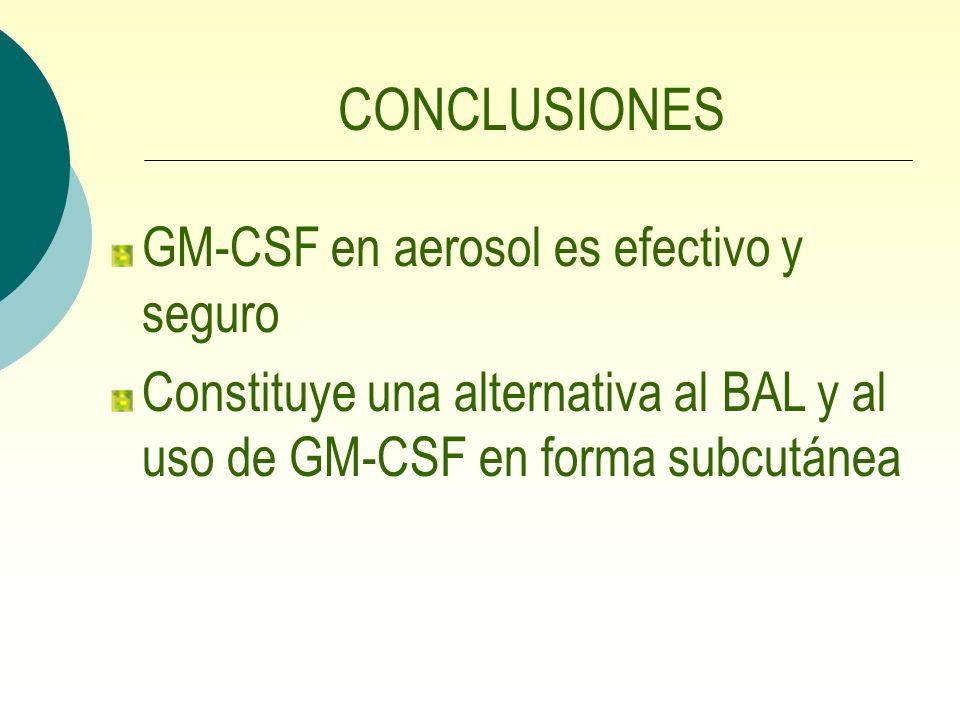 CONCLUSIONES GM-CSF en aerosol es efectivo y seguro