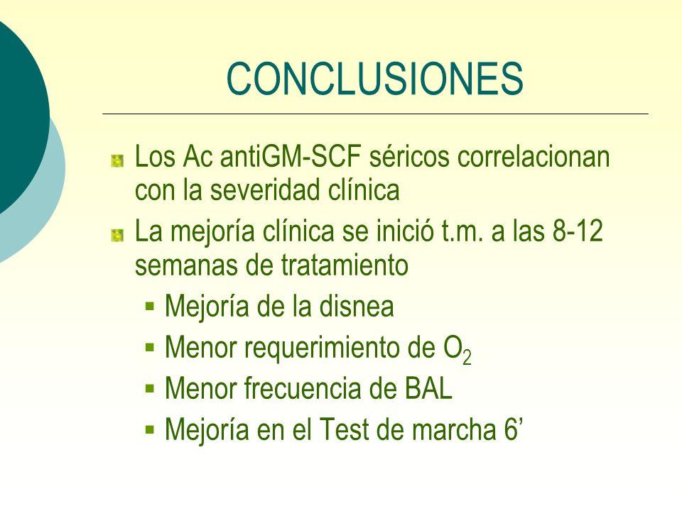 CONCLUSIONES Los Ac antiGM-SCF séricos correlacionan con la severidad clínica. La mejoría clínica se inició t.m. a las 8-12 semanas de tratamiento.