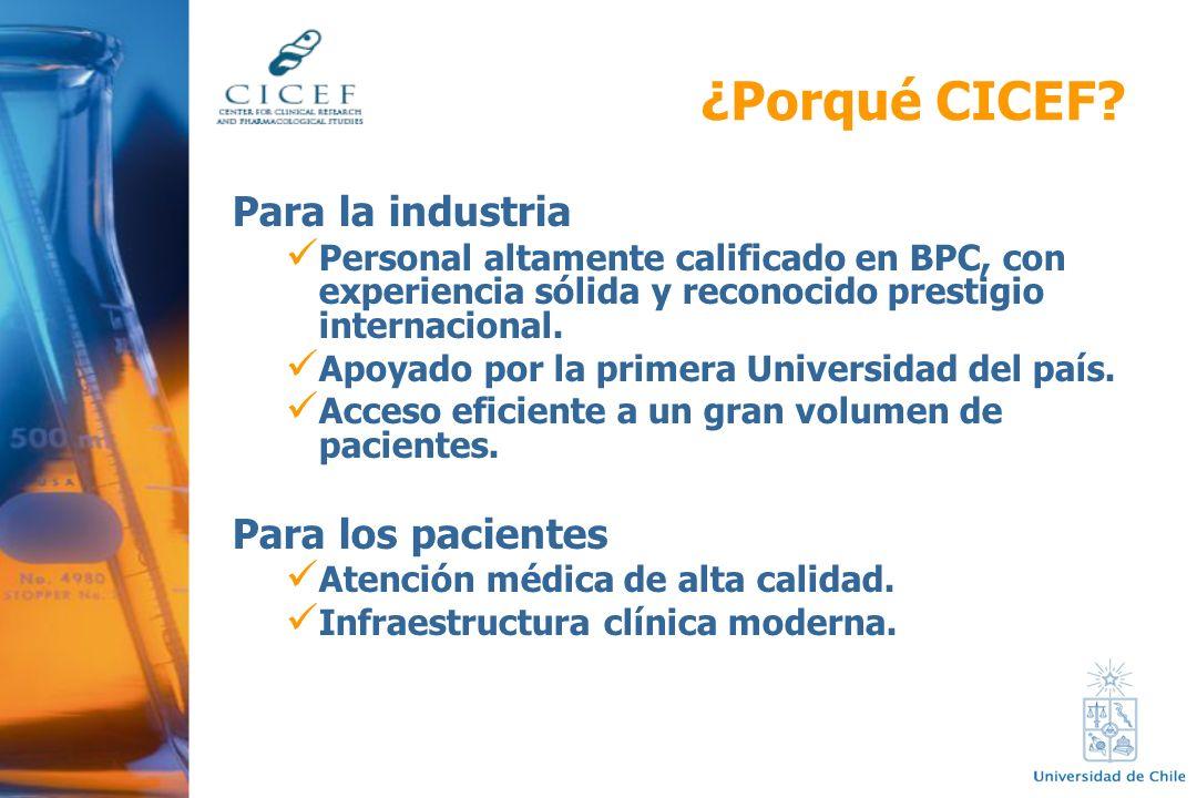 ¿Porqué CICEF Para la industria Para los pacientes