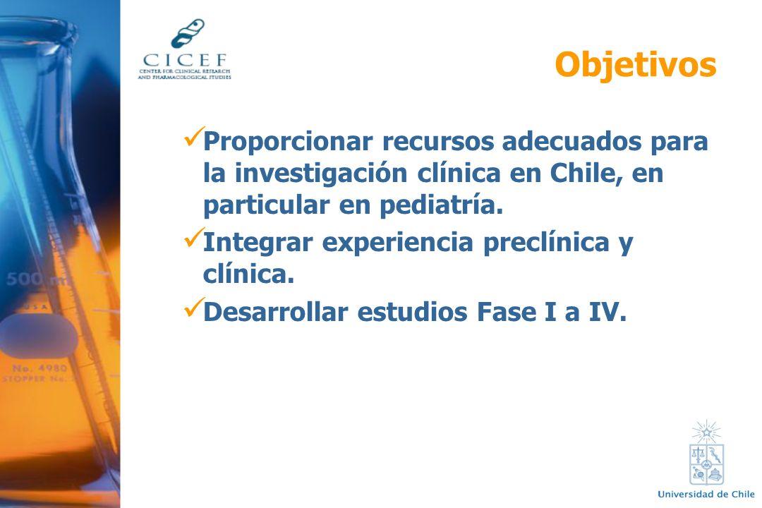 Objetivos Proporcionar recursos adecuados para la investigación clínica en Chile, en particular en pediatría.