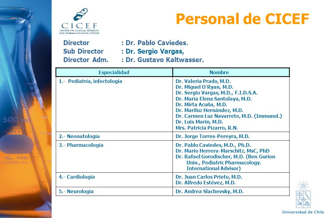 Personal de CICEF Director : Dr. Pablo Caviedes.