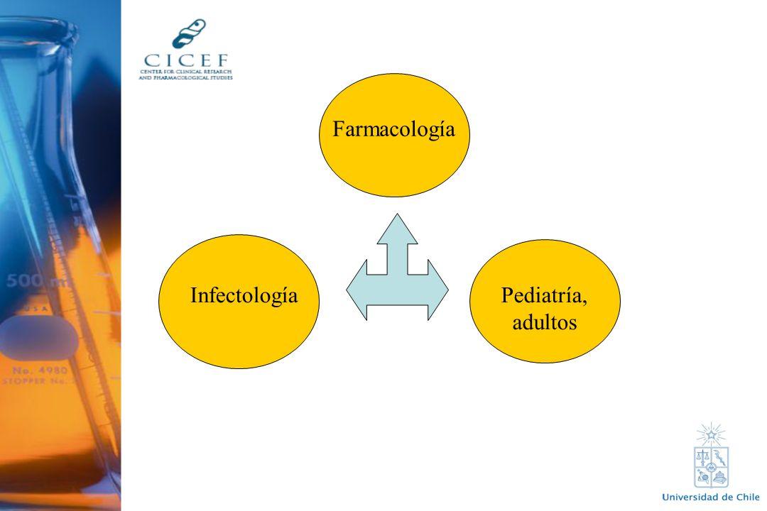 Farmacología Infectología Pediatría, adultos