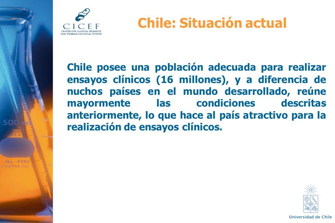 Chile: Situación actual
