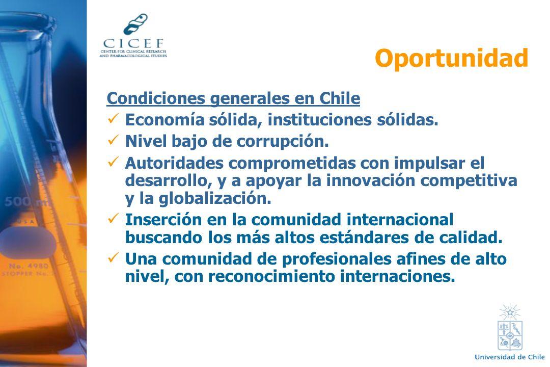 Oportunidad Condiciones generales en Chile