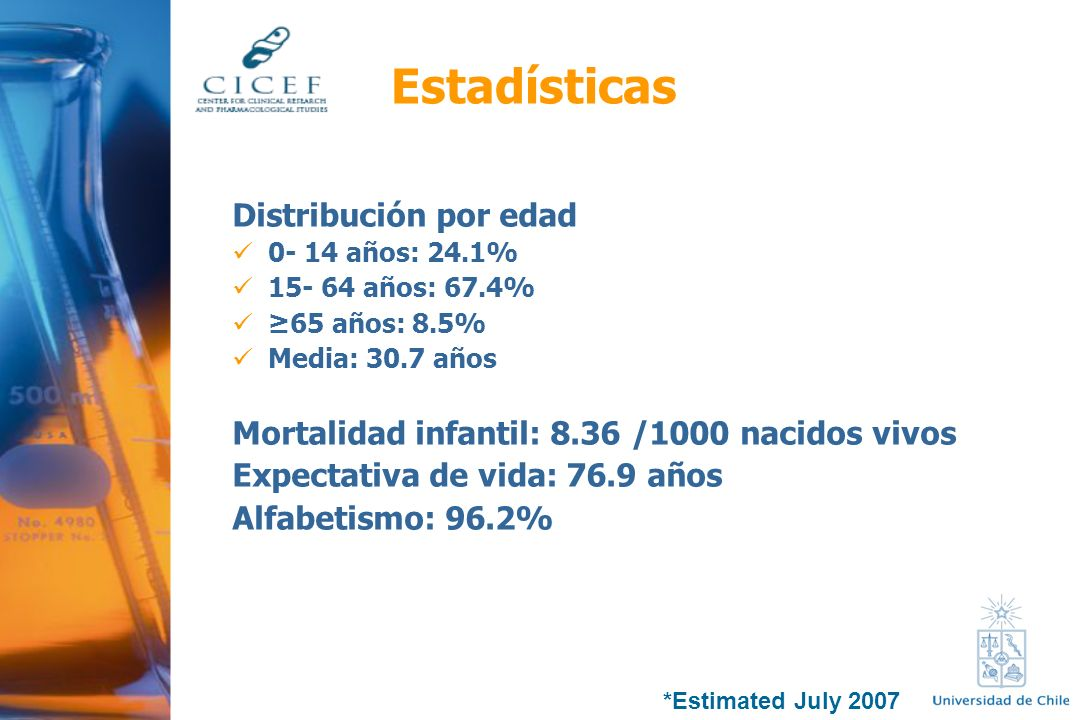 Estadísticas Distribución por edad