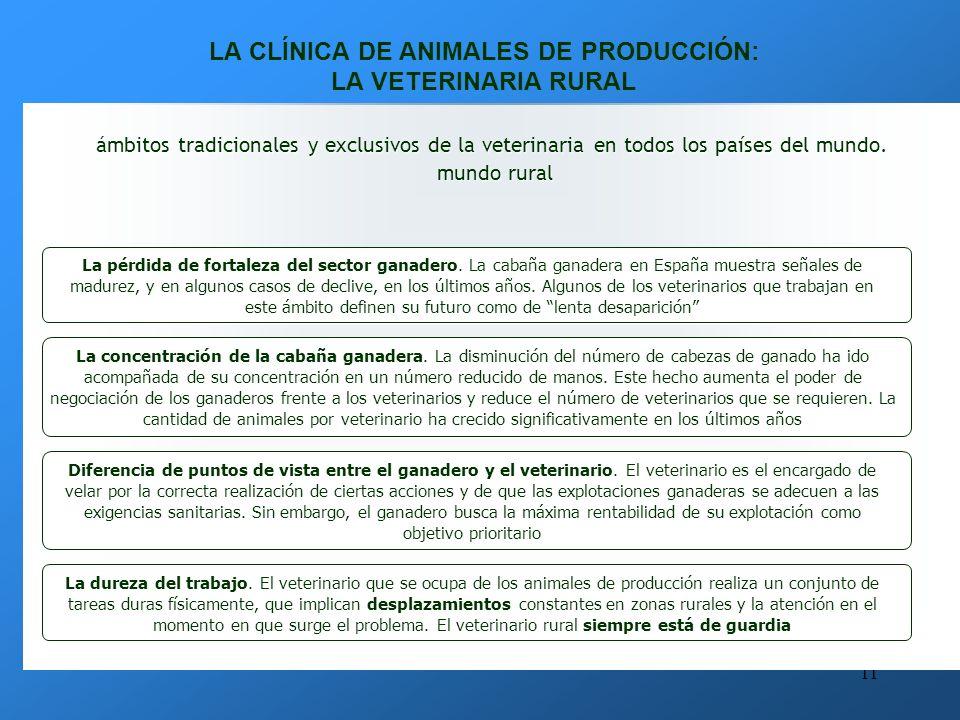 LA CLÍNICA DE ANIMALES DE PRODUCCIÓN: LA VETERINARIA RURAL