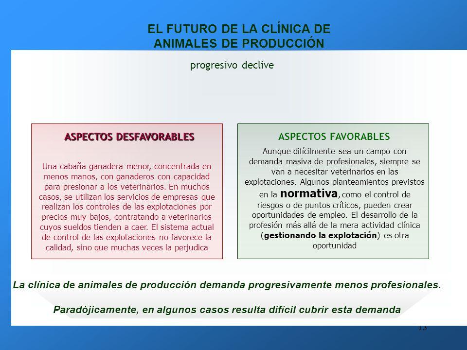 EL FUTURO DE LA CLÍNICA DE ANIMALES DE PRODUCCIÓN