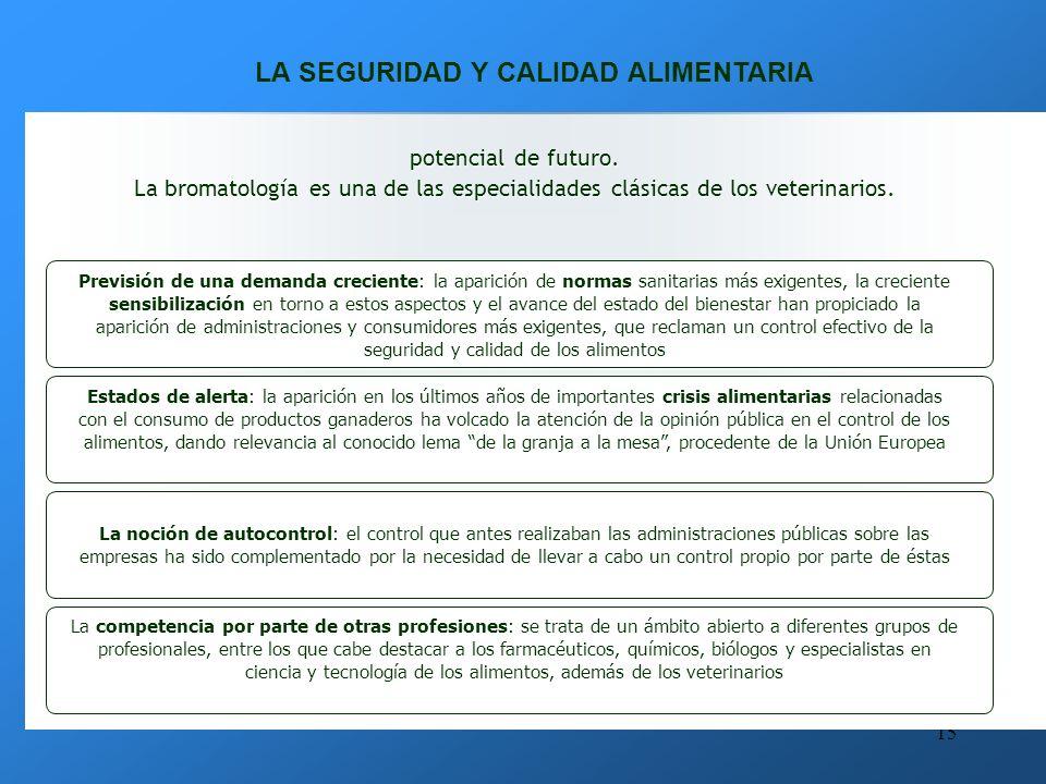 LA SEGURIDAD Y CALIDAD ALIMENTARIA