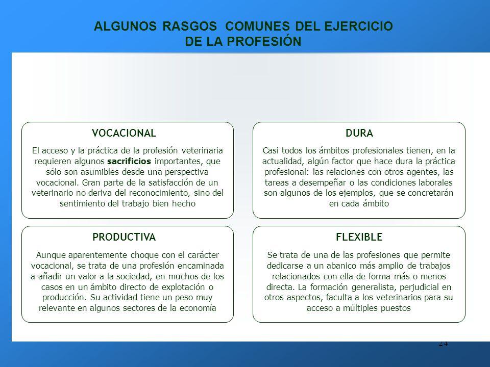 ALGUNOS RASGOS COMUNES DEL EJERCICIO DE LA PROFESIÓN