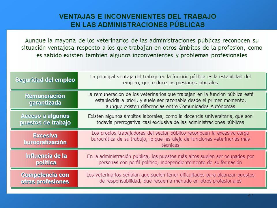 VENTAJAS E INCONVENIENTES DEL TRABAJO EN LAS ADMINISTRACIONES PÚBLICAS