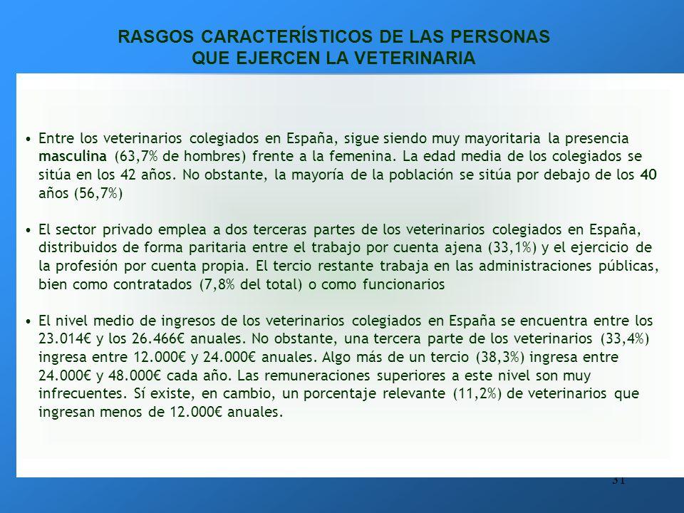 RASGOS CARACTERÍSTICOS DE LAS PERSONAS QUE EJERCEN LA VETERINARIA