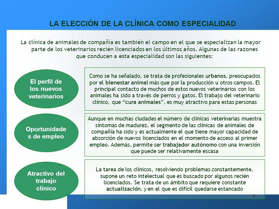 LA ELECCIÓN DE LA CLÍNICA COMO ESPECIALIDAD