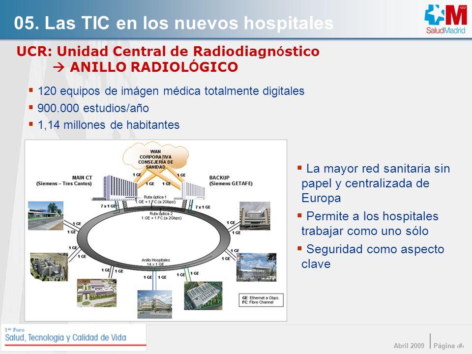 05. Las TIC en los nuevos hospitales
