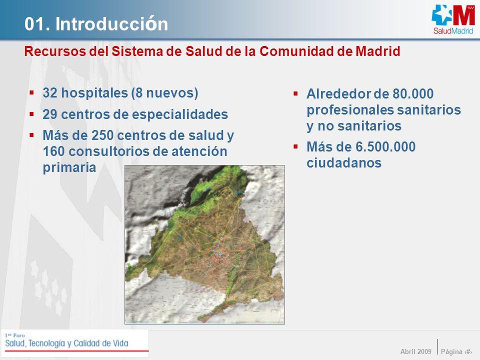 01. Introducción Recursos del Sistema de Salud de la Comunidad de Madrid. Alrededor de 80.000 profesionales sanitarios y no sanitarios.