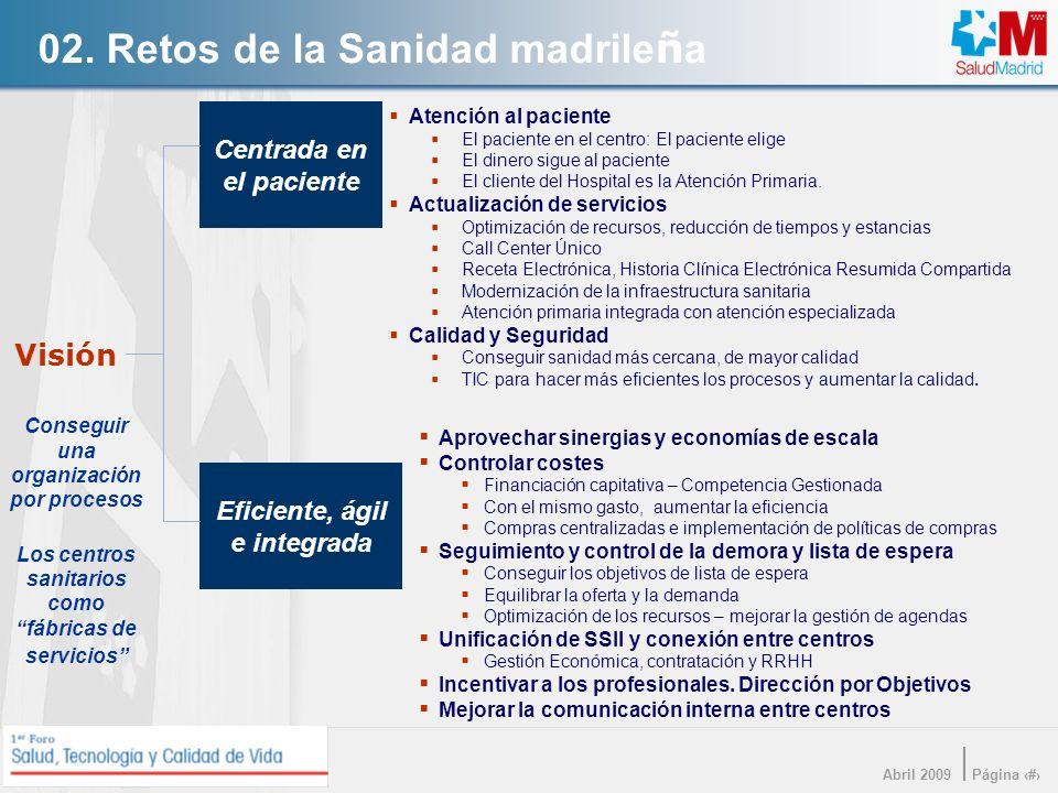 02. Retos de la Sanidad madrileña