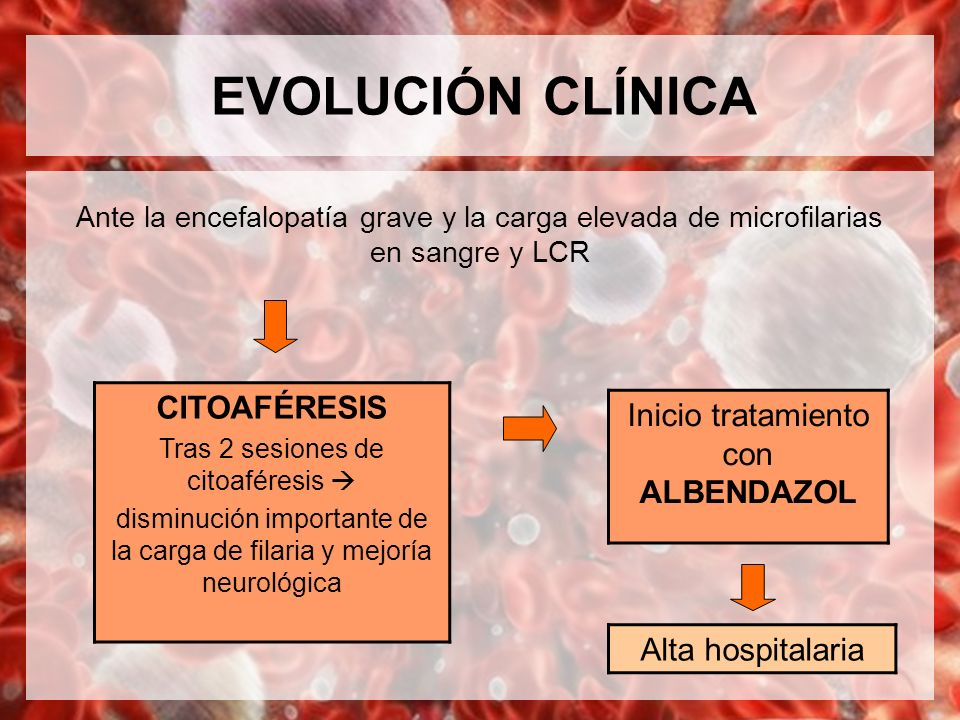 EVOLUCIÓN CLÍNICA CITOAFÉRESIS Inicio tratamiento con ALBENDAZOL