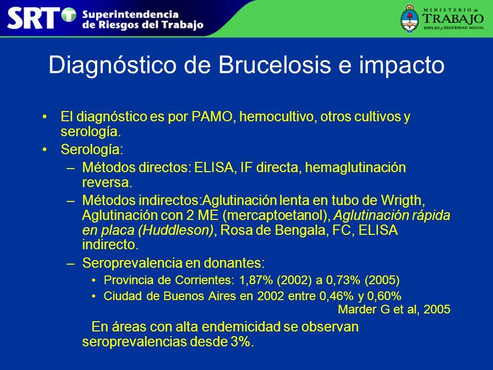 Diagnóstico de Brucelosis e impacto