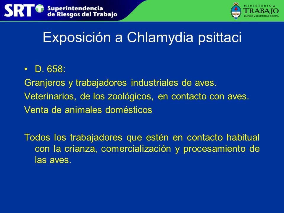 Exposición a Chlamydia psittaci